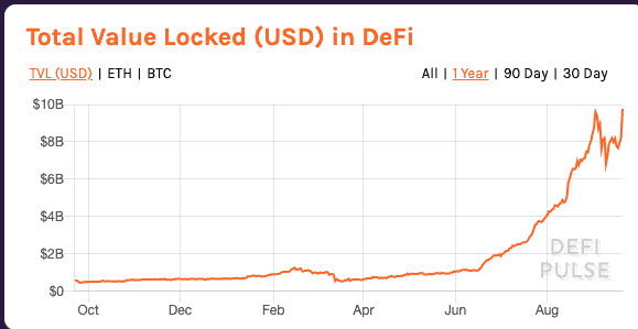 What is the total value locked in DeFi?