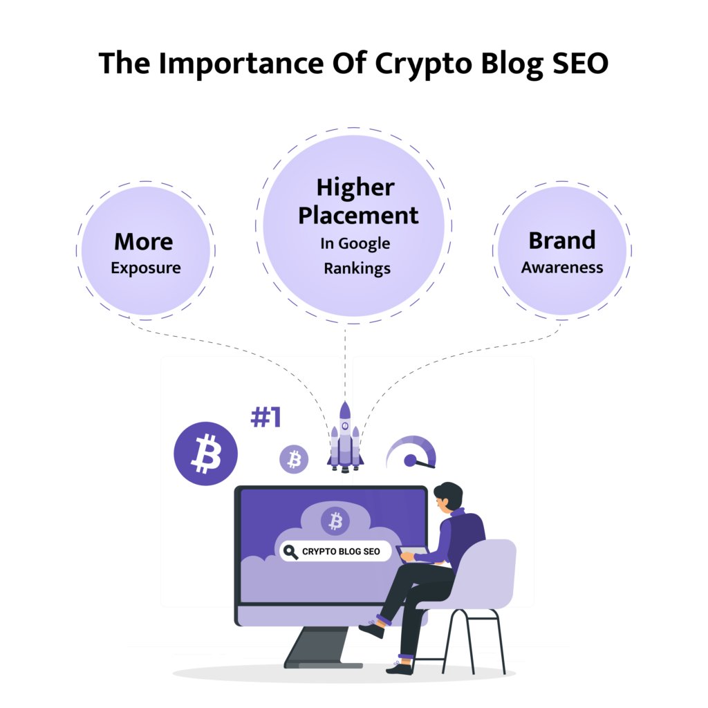 The Importance of Crypto Blog SEO Graphic