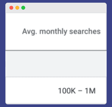 Average Monthly Searches on Google Keyword Planner for 'Cryptocurrency'