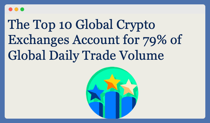 Global trade value of crypto keyword research for cryptocurrency businesses 79% of daily trade volume globally