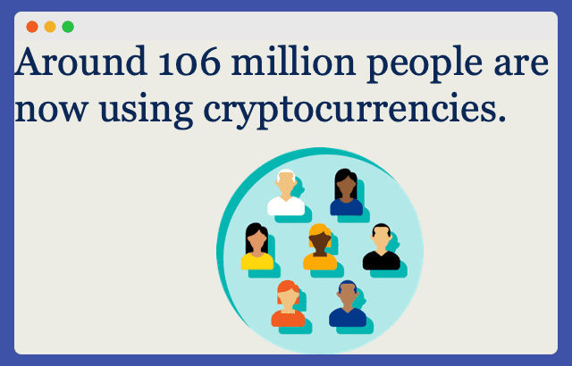 How many people use cryptocurrencies?