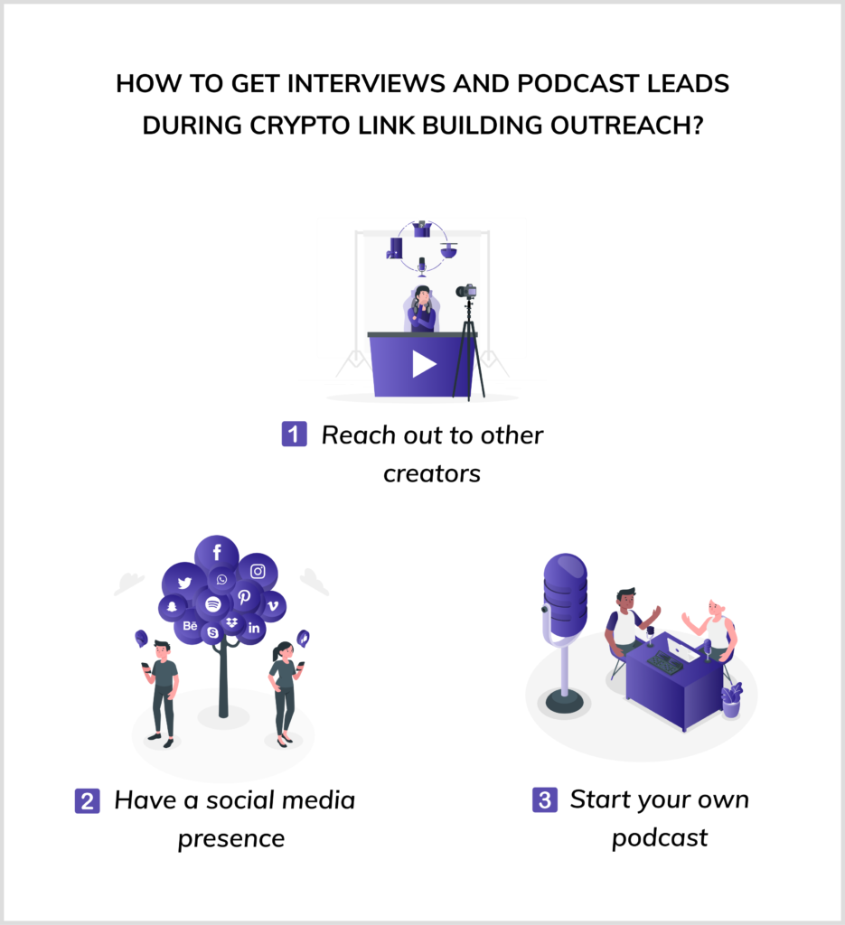 How to get interviews and podcasts