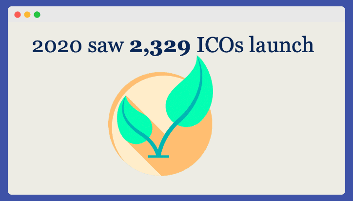 ICOs launched in 2020